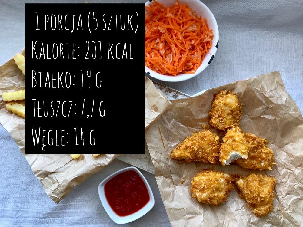 domowe nuggetsy kalorie i wartość odżywcza